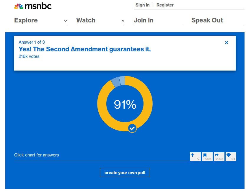 20150725-MSNBC-2nd-Amendment-Poll