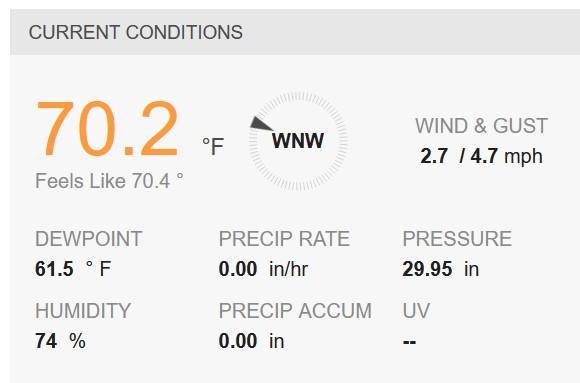 Current Weather Opposite Mutiny Bay WA